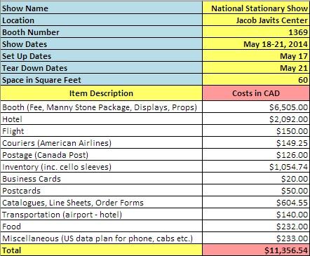 NSS2014 cost breakdown